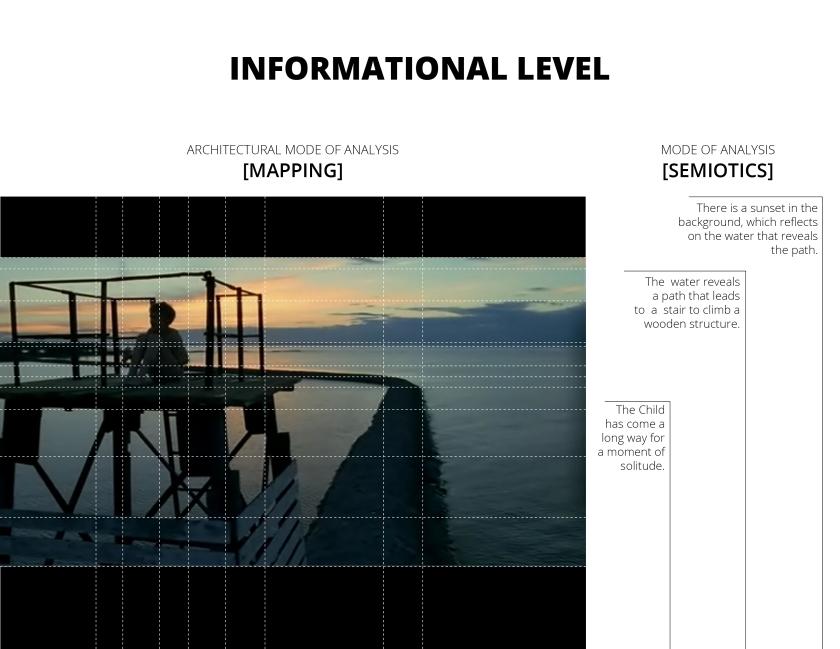 Informational Level II
