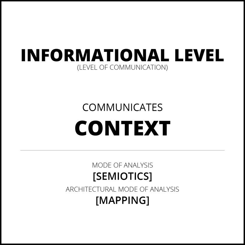 Informational Level