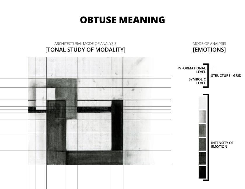 Obtuse Meaning II
