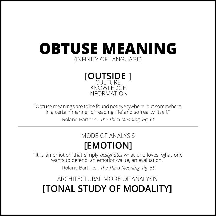 Obtuse Meaning