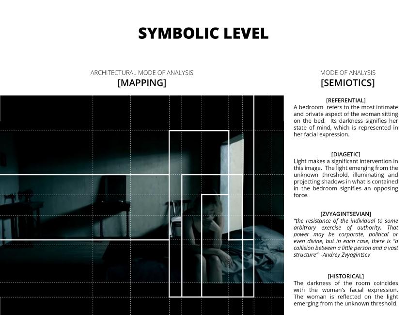 Symbolic Level II