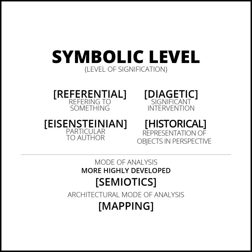 Symbolic Level